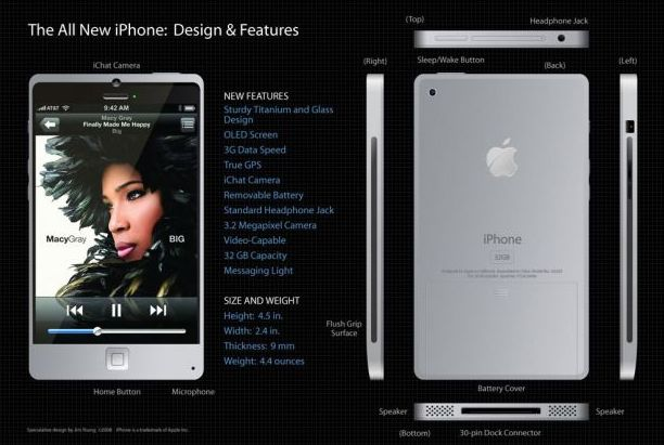 new iphone 3.0 - restyle aluminuim